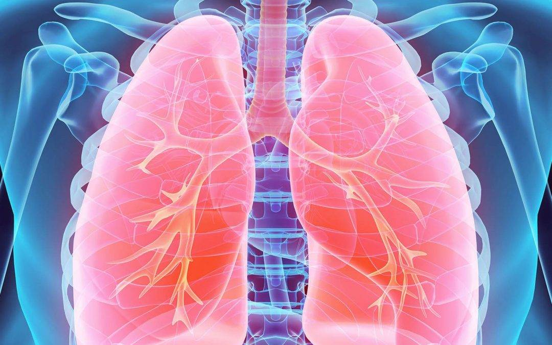 COPD Triple Therapy Treatment